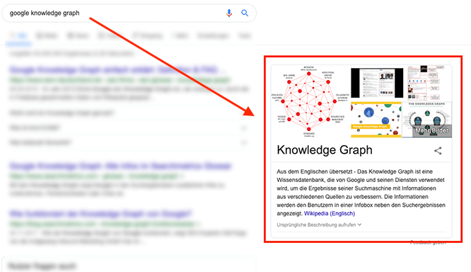 Google Knowledge Graph: Definition und bedeutung