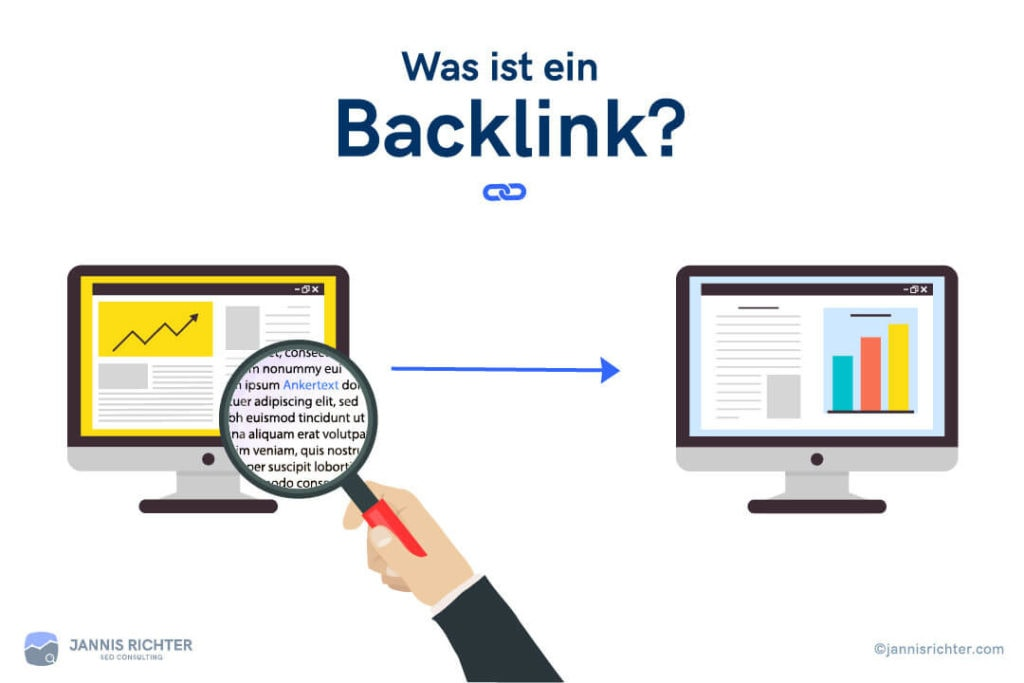 "Was ist ein Backlink? Definition ""Linkaufbau"""